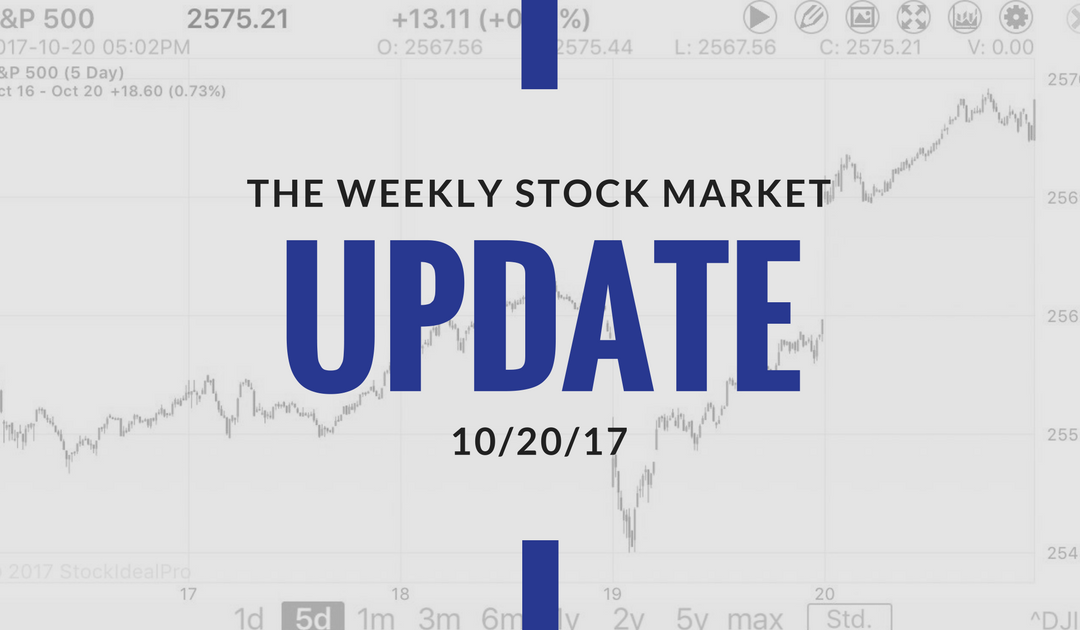 Another Record Breaking Week! – SMU 10/20/17